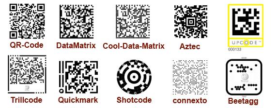 2D-codes